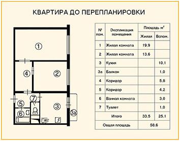 Артстрой. перепланировка квартиры пермь. перепланировка хрущ.